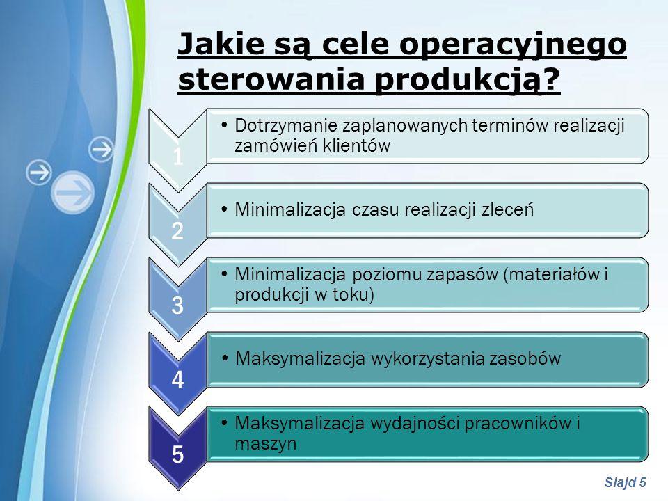 Jakie są cele operacyjnego sterowania produkcją