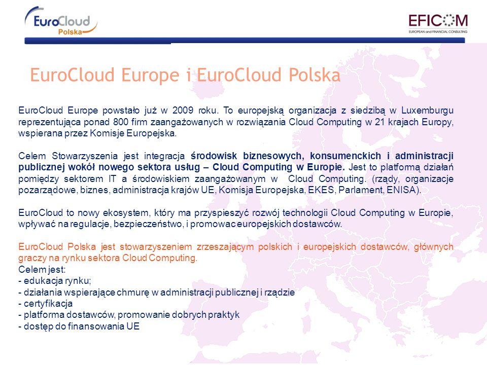 EuroCloud Europe i EuroCloud Polska