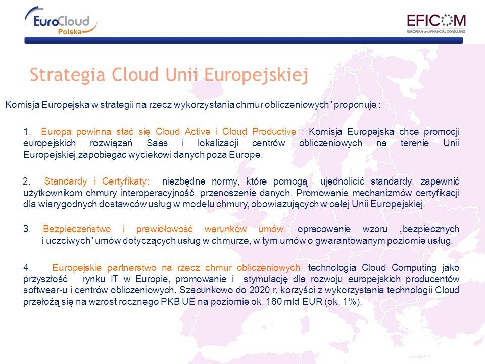Strategia Cloud Unii Europejskiej
