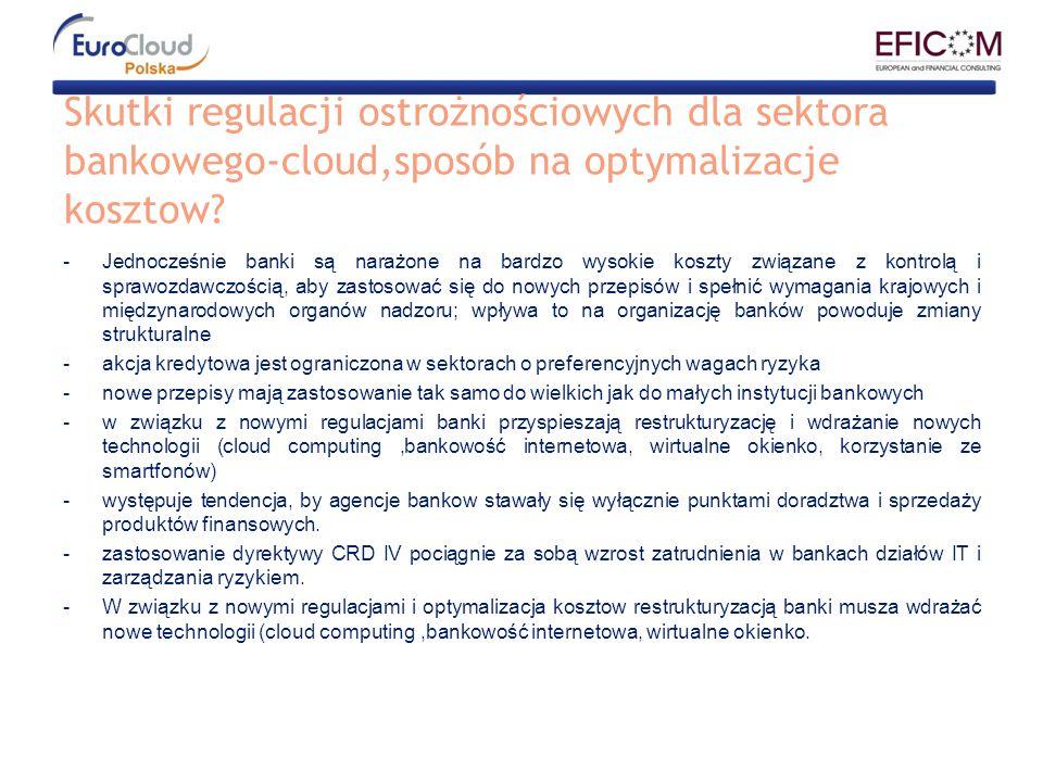 Skutki regulacji ostrożnościowych dla sektora bankowego-cloud,sposób na optymalizacje kosztow