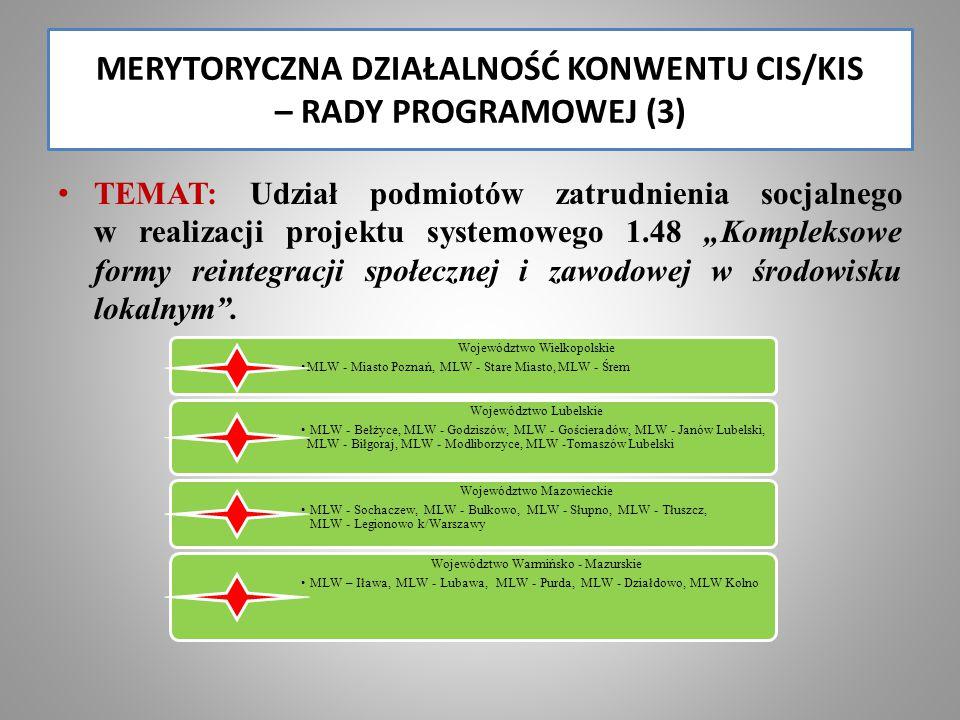 MERYTORYCZNA DZIAŁALNOŚĆ KONWENTU CIS/KIS – RADY PROGRAMOWEJ (3)