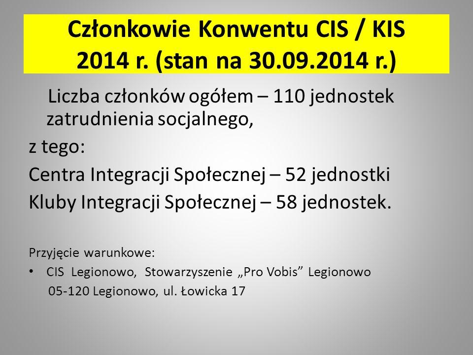 Członkowie Konwentu CIS / KIS 2014 r. (stan na 30.09.2014 r.)