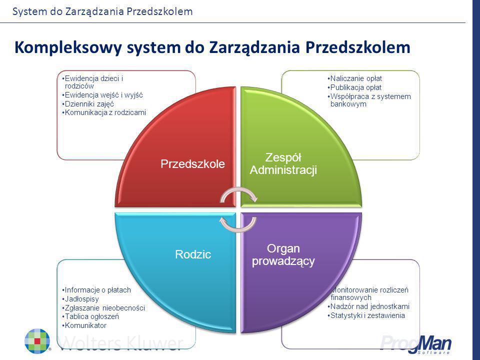 Kompleksowy system do Zarządzania Przedszkolem