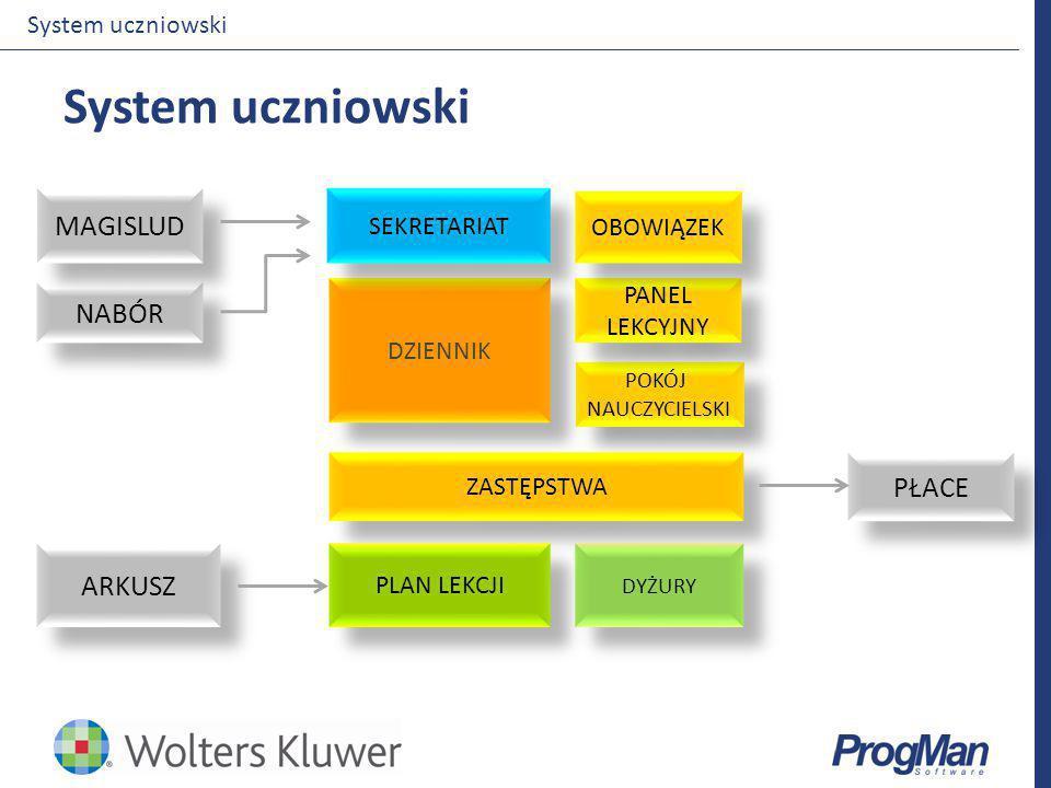 System uczniowski MAGISLUD NABÓR PŁACE ARKUSZ System uczniowski