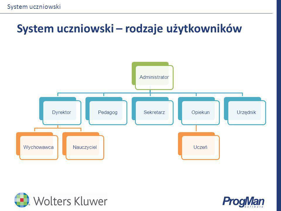 System uczniowski – rodzaje użytkowników
