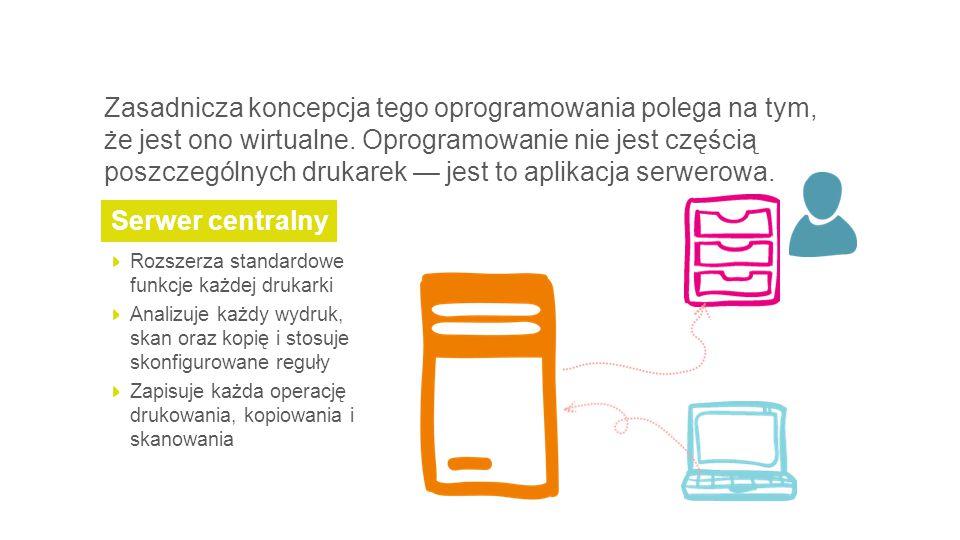 Zasadnicza koncepcja tego oprogramowania polega na tym, że jest ono wirtualne. Oprogramowanie nie jest częścią poszczególnych drukarek — jest to aplikacja serwerowa.
