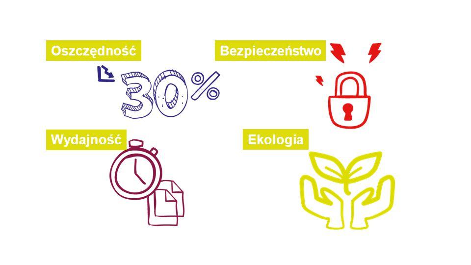 Oszczędność Bezpieczeństwo Wydajność Ekologia