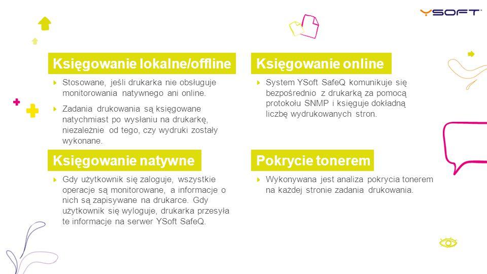 Księgowanie lokalne/offline Księgowanie online