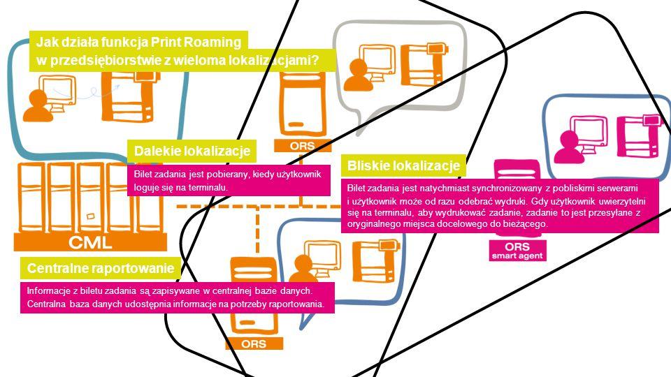 Jak działa funkcja Print Roaming