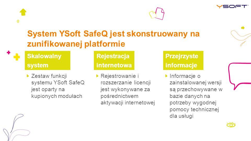 System YSoft SafeQ jest skonstruowany na zunifikowanej platformie