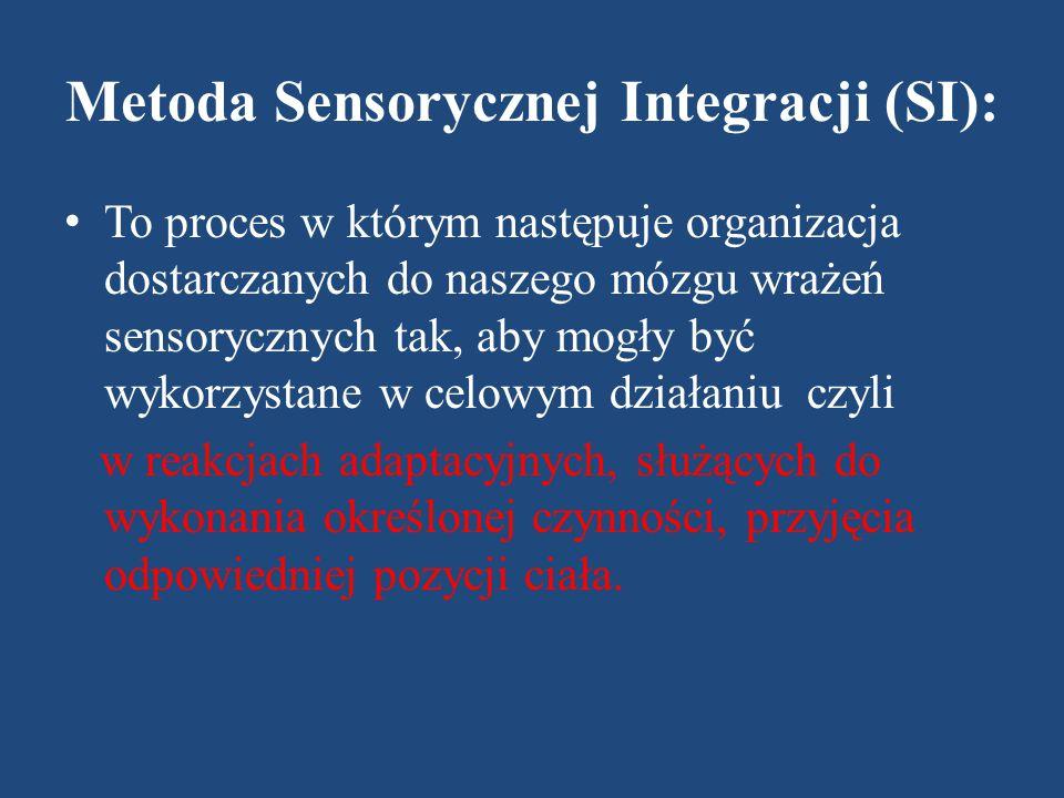 Metoda Sensorycznej Integracji (SI):