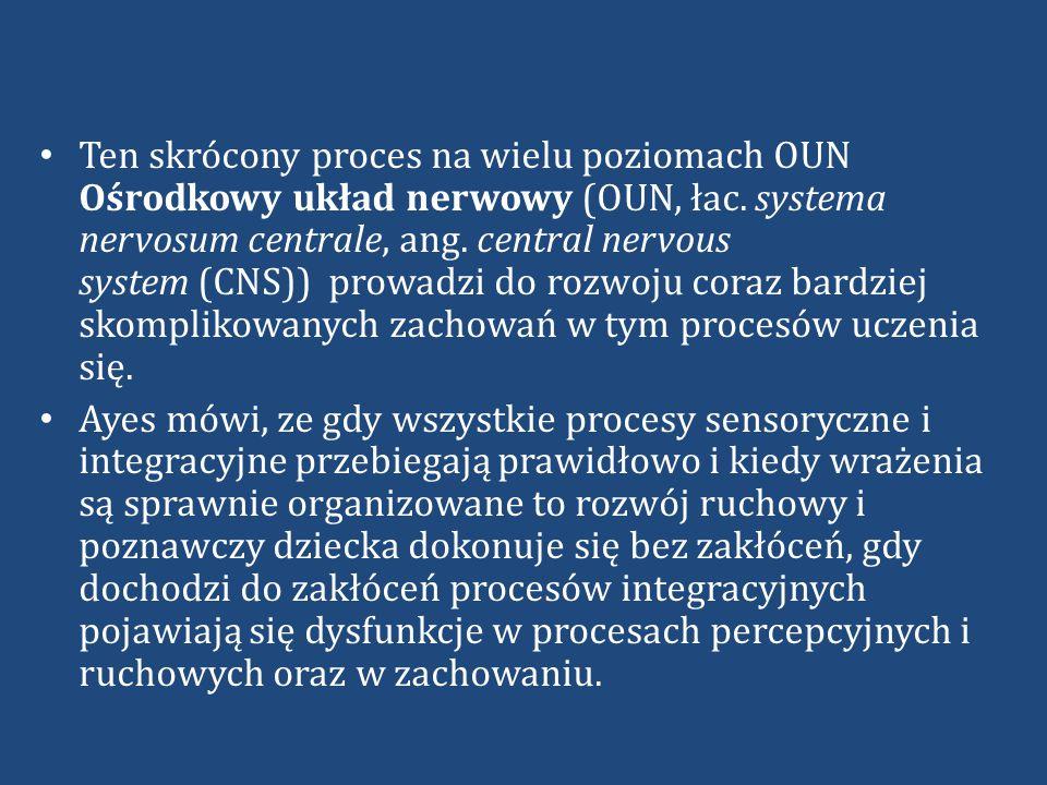 Ten skrócony proces na wielu poziomach OUN Ośrodkowy układ nerwowy (OUN, łac. systema nervosum centrale, ang. central nervous system (CNS)) prowadzi do rozwoju coraz bardziej skomplikowanych zachowań w tym procesów uczenia się.