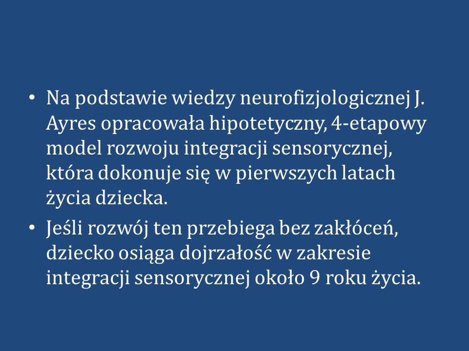 Na podstawie wiedzy neurofizjologicznej J