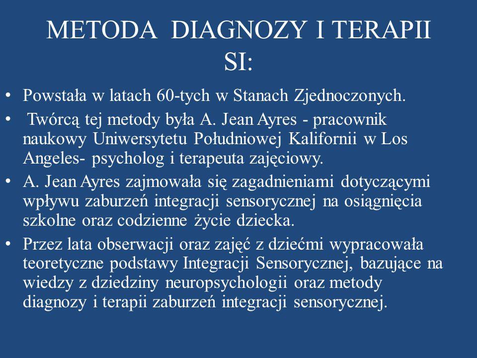 METODA DIAGNOZY I TERAPII SI: