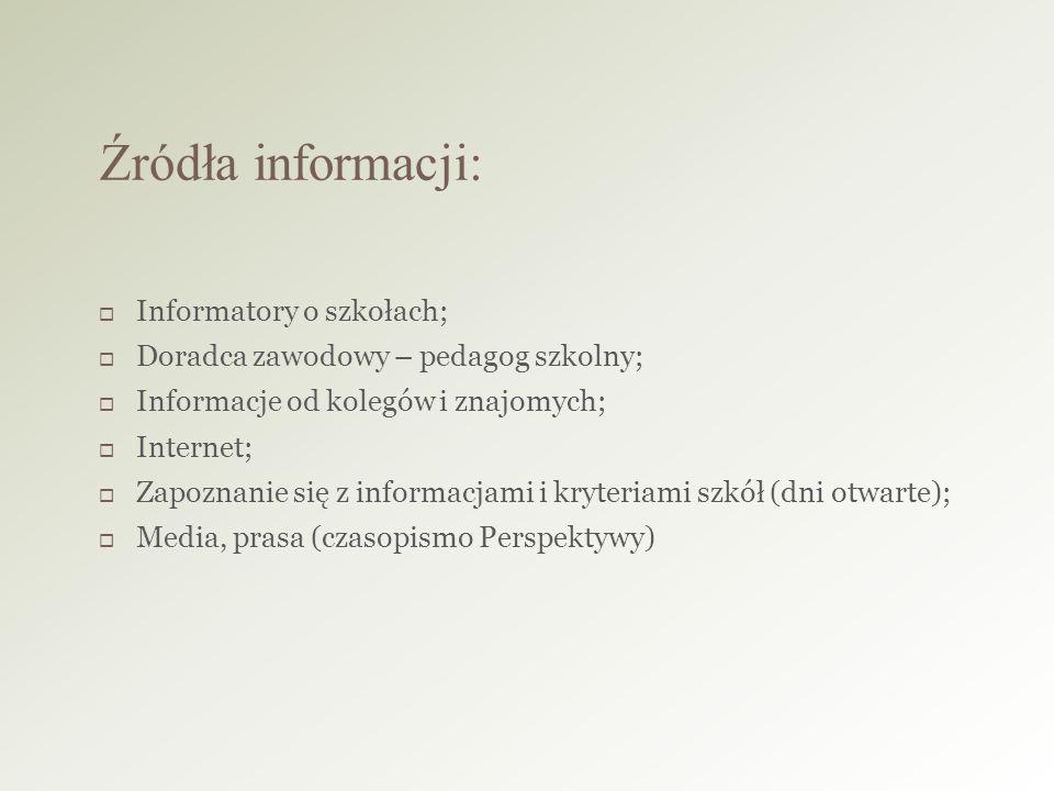 Źródła informacji: Informatory o szkołach;