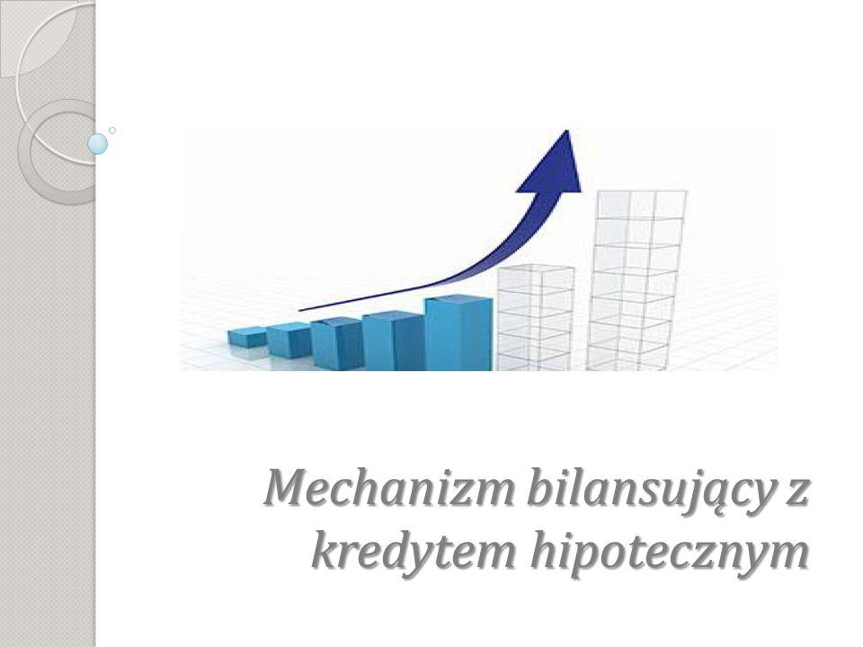 Mechanizm bilansujący z kredytem hipotecznym