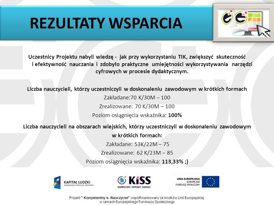 REZULTATY WSPARCIA