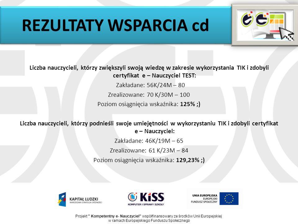 REZULTATY WSPARCIA cd