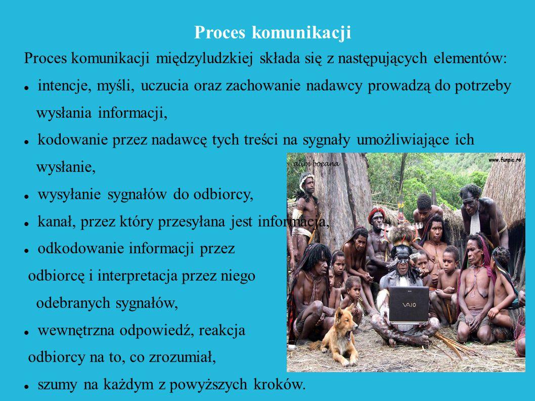 Proces komunikacji Proces komunikacji międzyludzkiej składa się z następujących elementów: