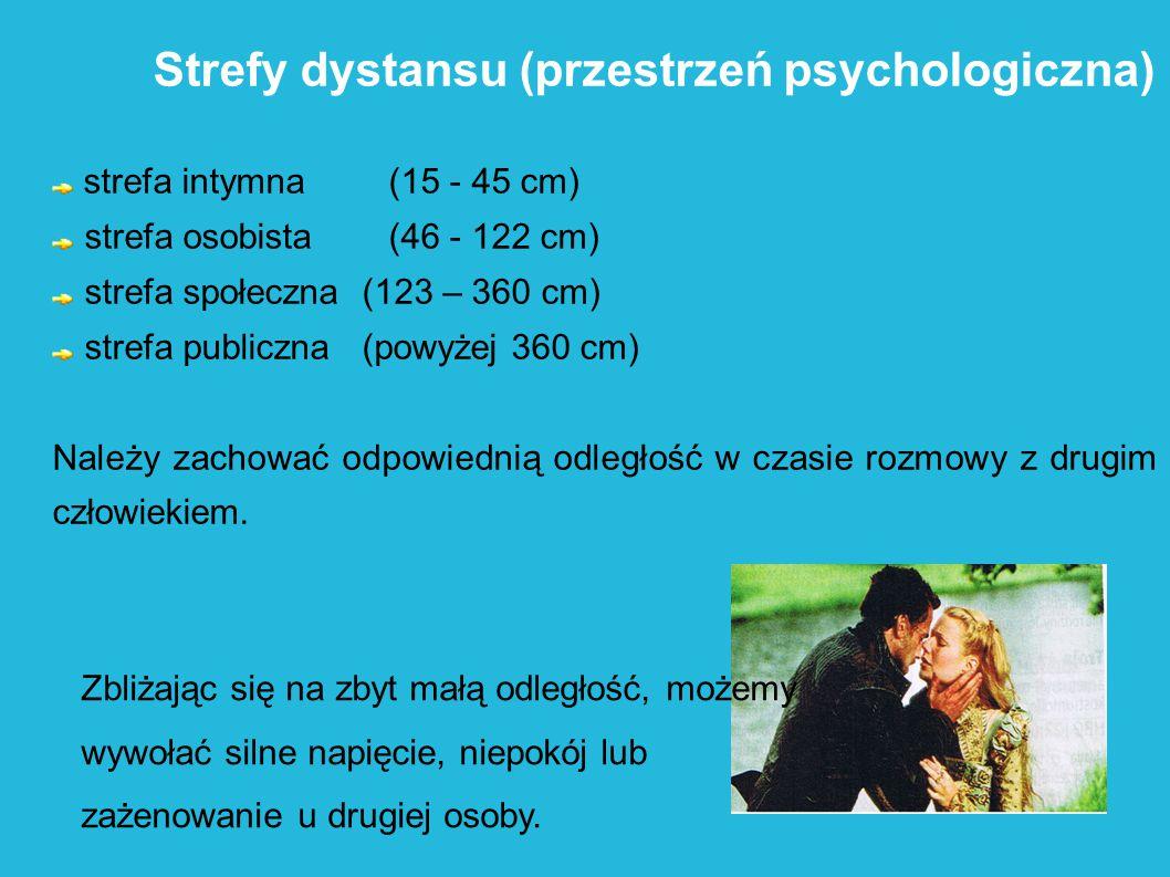 Strefy dystansu (przestrzeń psychologiczna)