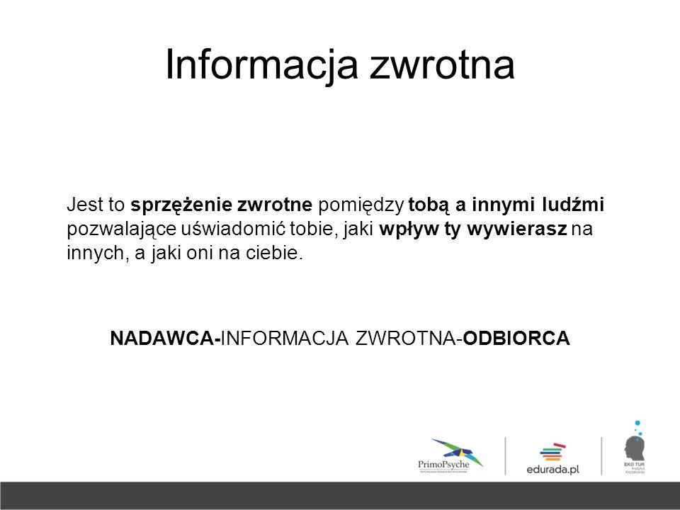 NADAWCA-INFORMACJA ZWROTNA-ODBIORCA