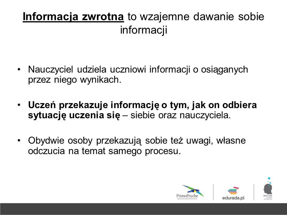 Informacja zwrotna to wzajemne dawanie sobie informacji
