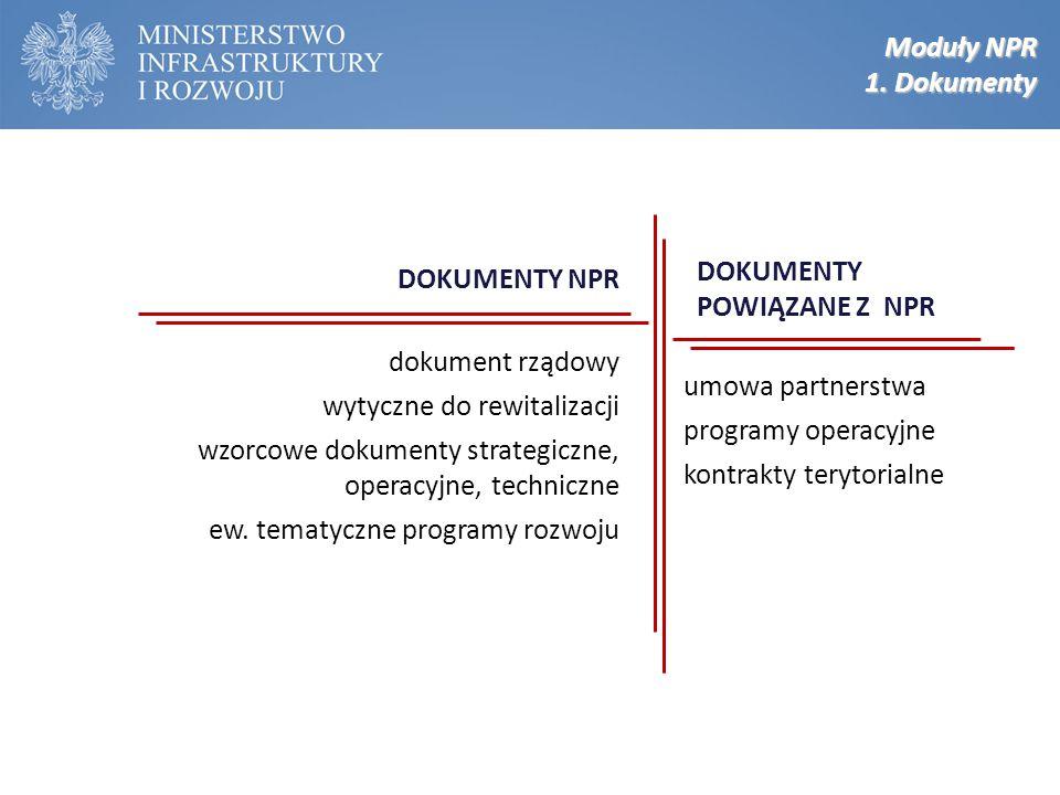 Moduły NPR 1. Dokumenty. DOKUMENTY POWIĄZANE Z NPR. DOKUMENTY NPR. dokument rządowy. wytyczne do rewitalizacji.