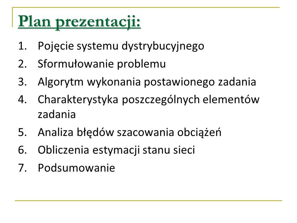 Plan prezentacji: Pojęcie systemu dystrybucyjnego