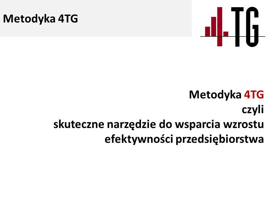 Metodyka 4TG Metodyka 4TG czyli skuteczne narzędzie do wsparcia wzrostu efektywności przedsiębiorstwa.
