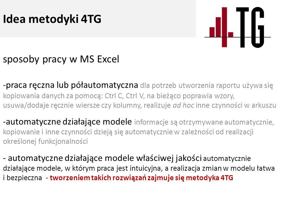 Idea metodyki 4TG sposoby pracy w MS Excel