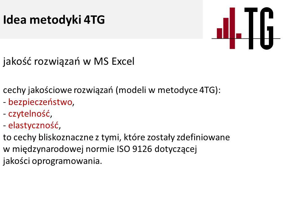 Idea metodyki 4TG jakość rozwiązań w MS Excel