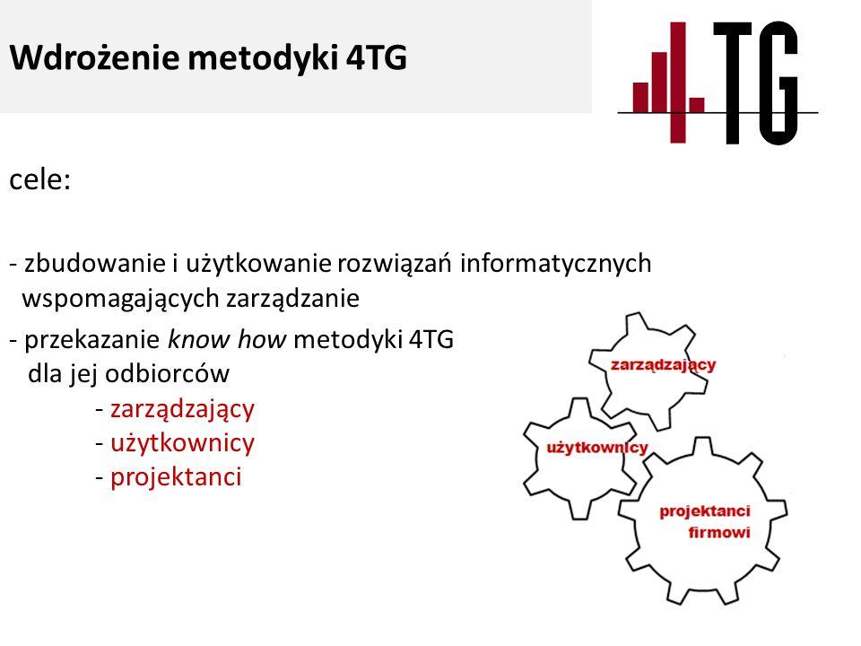 Wdrożenie metodyki 4TG cele: