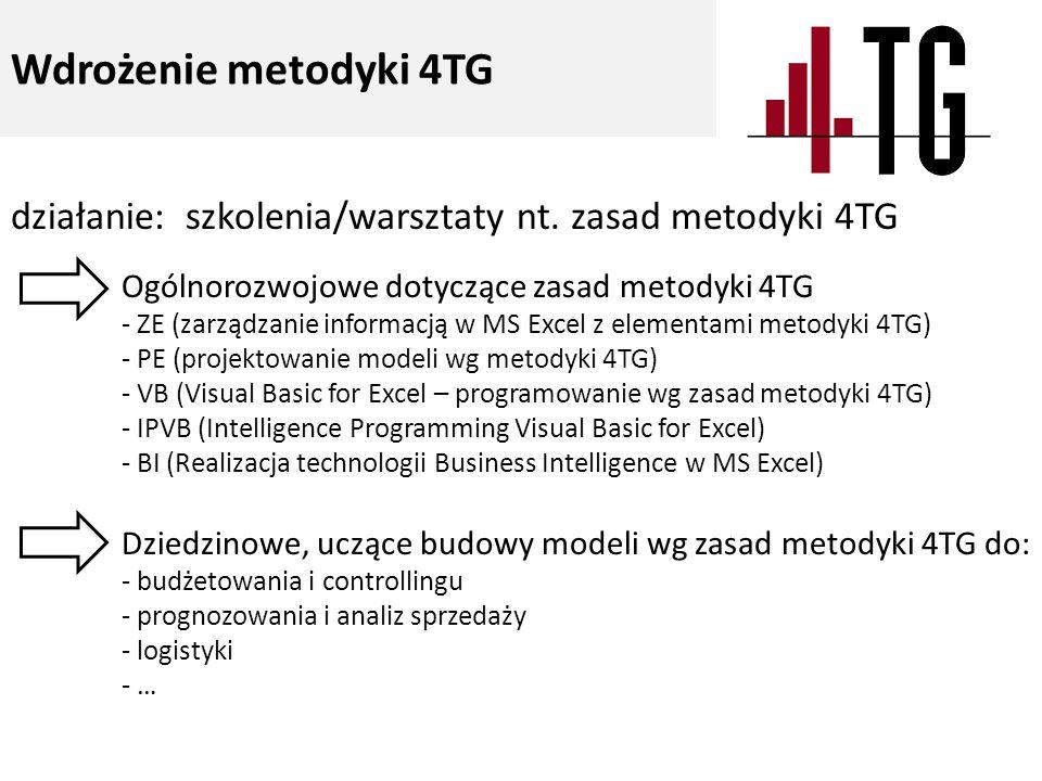 działanie: szkolenia/warsztaty nt. zasad metodyki 4TG