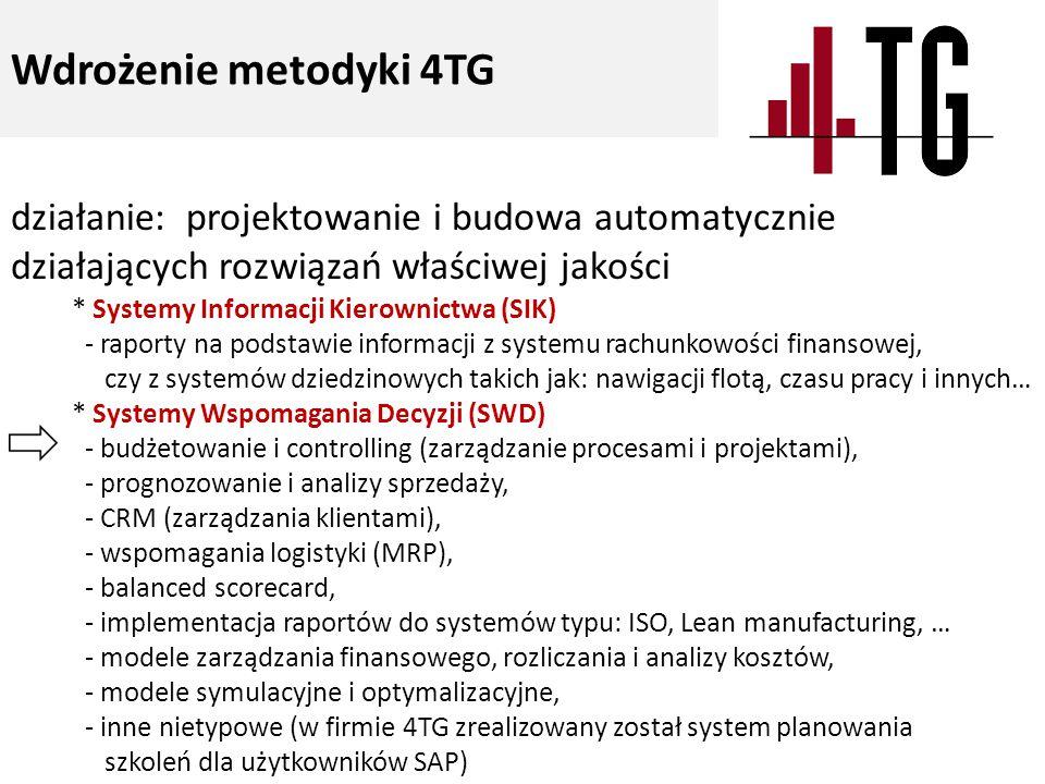 Wdrożenie metodyki 4TG działanie: projektowanie i budowa automatycznie działających rozwiązań właściwej jakości.