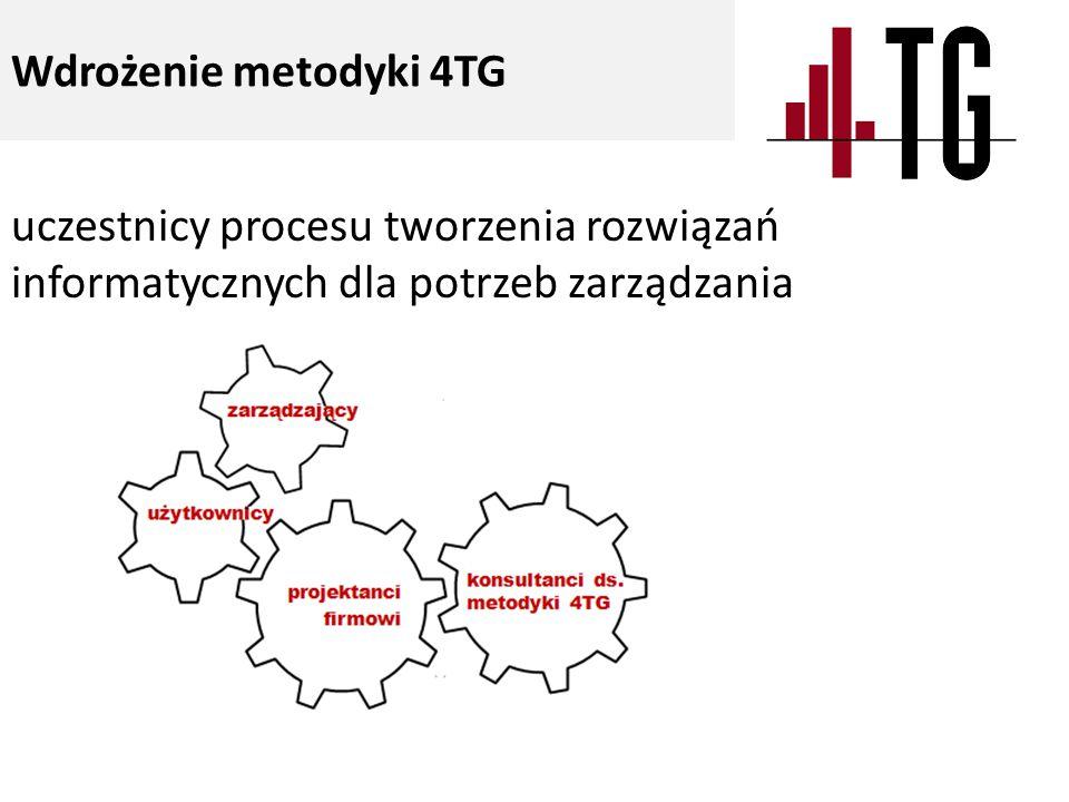 Wdrożenie metodyki 4TG uczestnicy procesu tworzenia rozwiązań informatycznych dla potrzeb zarządzania.