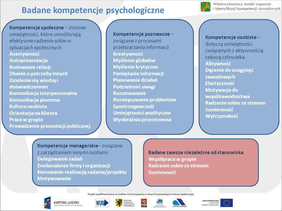 Badane kompetencje psychologiczne