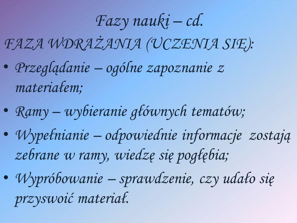 Fazy nauki – cd. FAZA WDRAŻANIA (UCZENIA SIĘ):