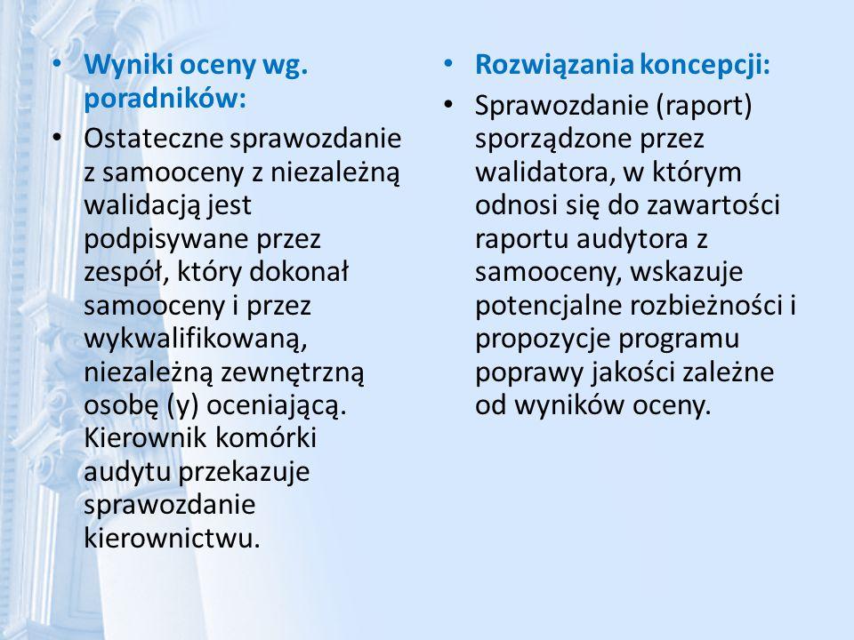 Wyniki oceny wg. poradników: