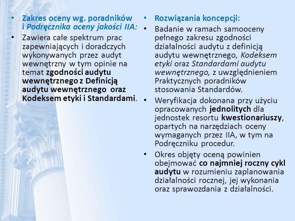 Zakres oceny wg. poradników i Podręcznika oceny jakości IIA: