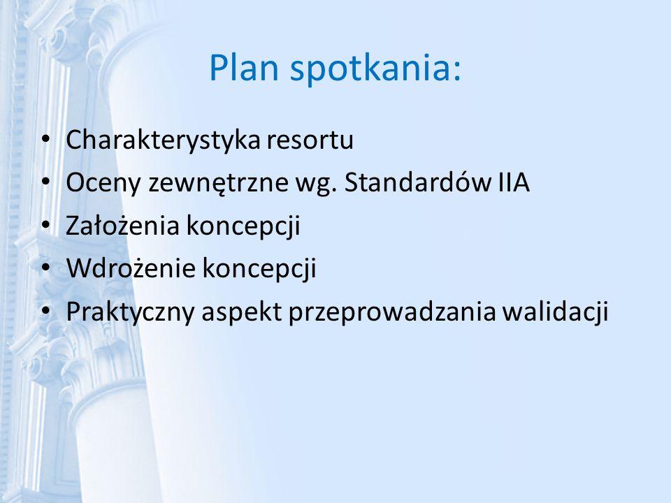 Plan spotkania: Charakterystyka resortu