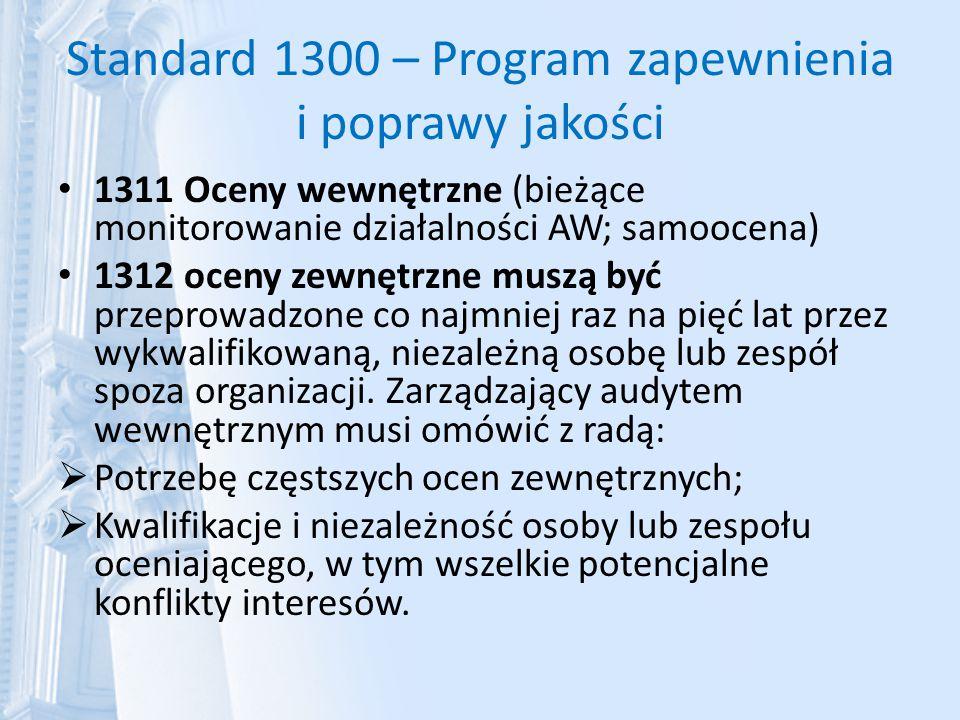Standard 1300 – Program zapewnienia i poprawy jakości
