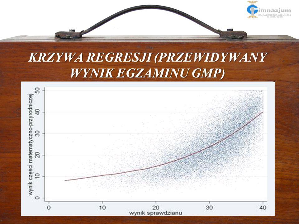 Jak liczymy EWD w polskim modelu