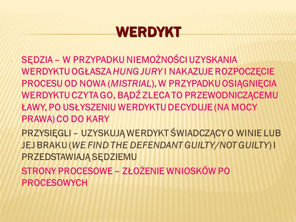 WERDYKT