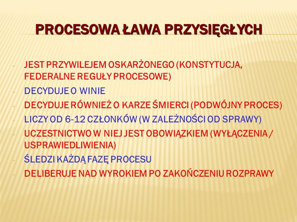 PROCESOWA ŁAWA PRZYSIĘGŁYCH