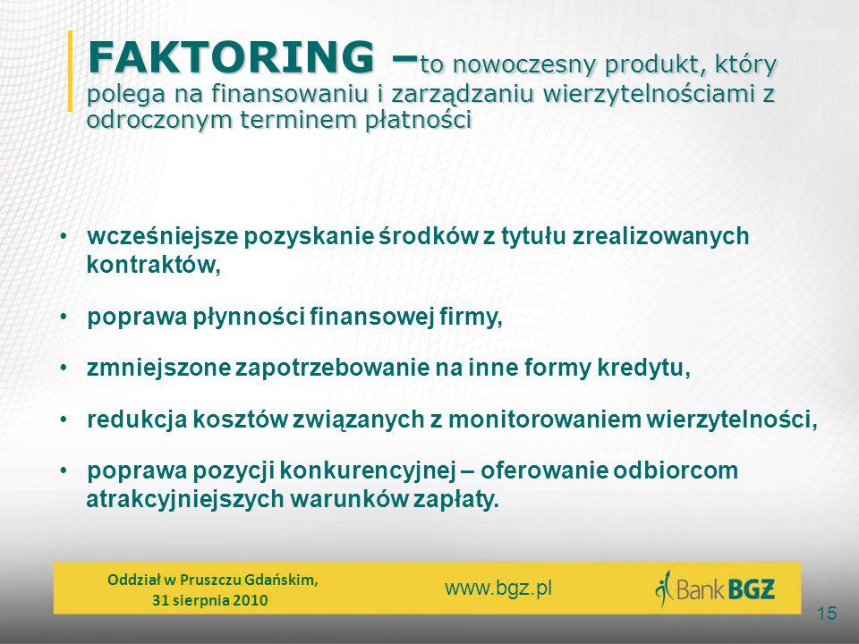 FAKTORING –to nowoczesny produkt, który polega na finansowaniu i zarządzaniu wierzytelnościami z odroczonym terminem płatności