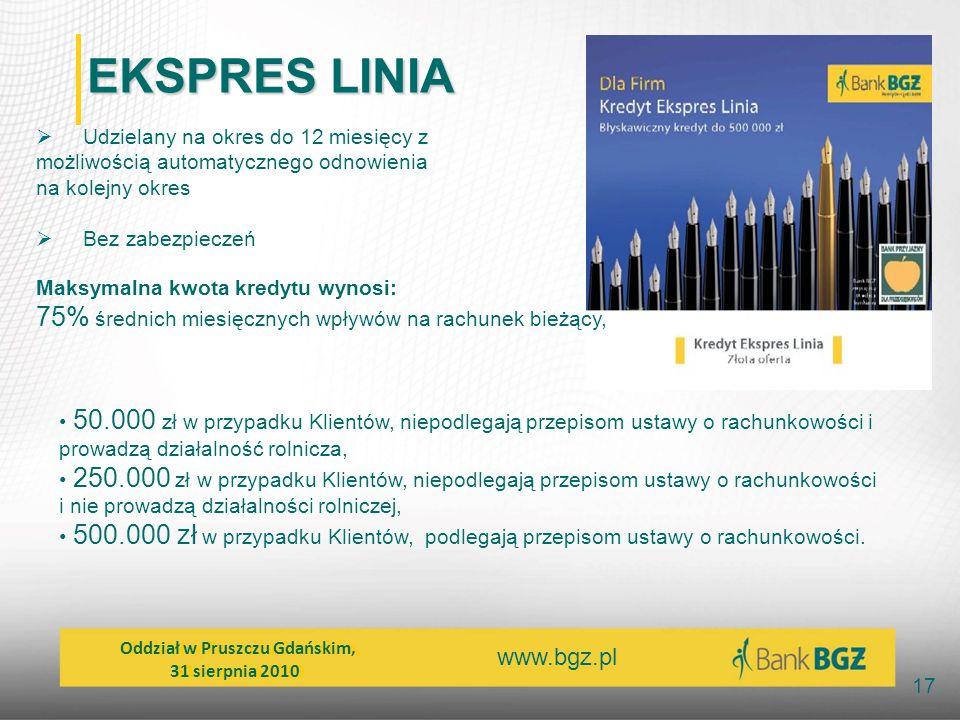 EKSPRES LINIA 75% średnich miesięcznych wpływów na rachunek bieżący,