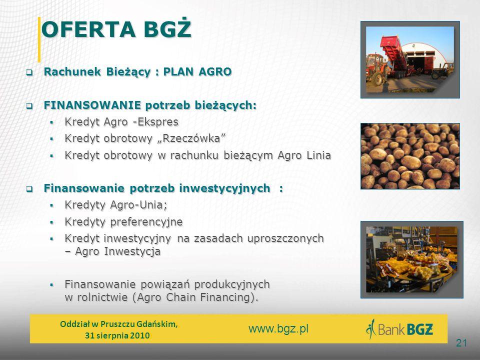 OFERTA BGŻ Rachunek Bieżący : PLAN AGRO