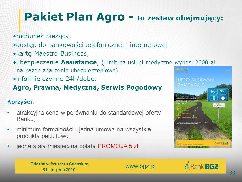 Pakiet Plan Agro - to zestaw obejmujący: rachunek bieżący,