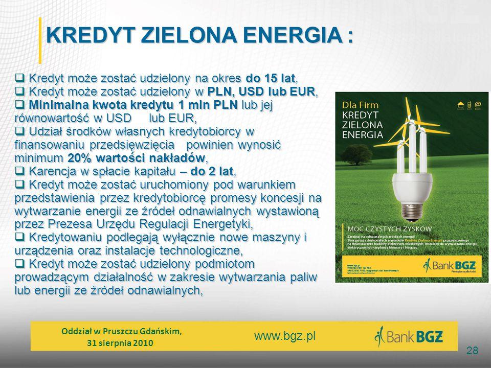 KREDYT ZIELONA ENERGIA :