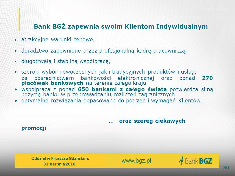 Bank BGŻ zapewnia swoim Klientom Indywidualnym